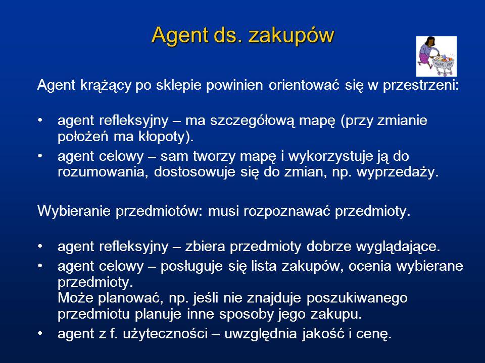 Agent ds. zakupów Agent krążący po sklepie powinien orientować się w przestrzeni: agent refleksyjny – ma szczegółową mapę (przy zmianie położeń ma kło