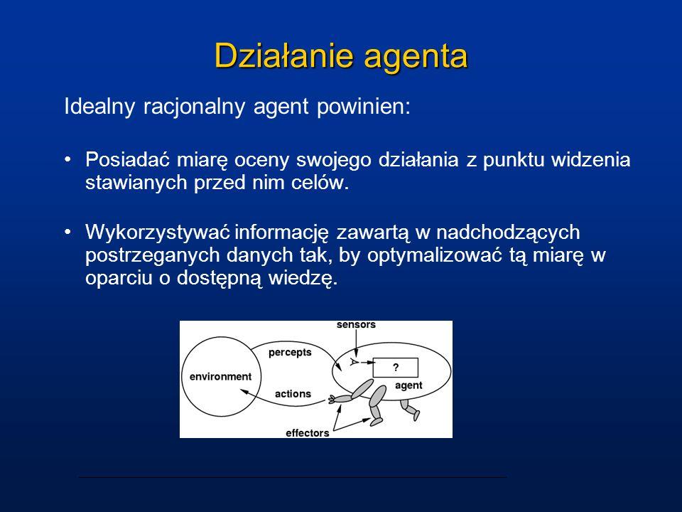 Działanie agenta Idealny racjonalny agent powinien: Posiadać miarę oceny swojego działania z punktu widzenia stawianych przed nim celów. Wykorzystywać
