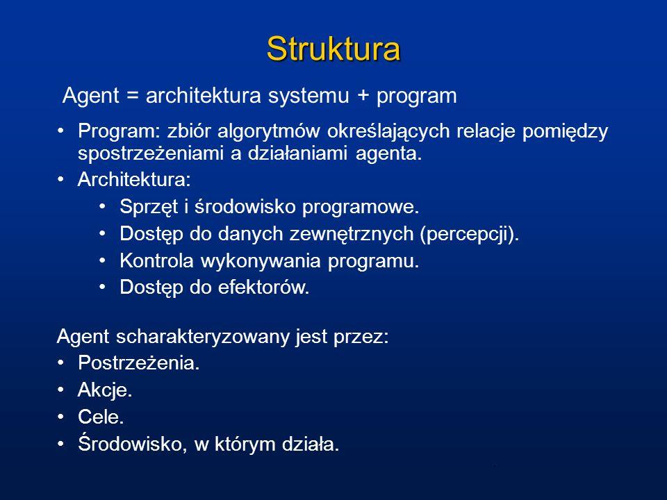 Struktura Agent = architektura systemu + program Program: zbiór algorytmów określających relacje pomiędzy spostrzeżeniami a działaniami agenta. Archit