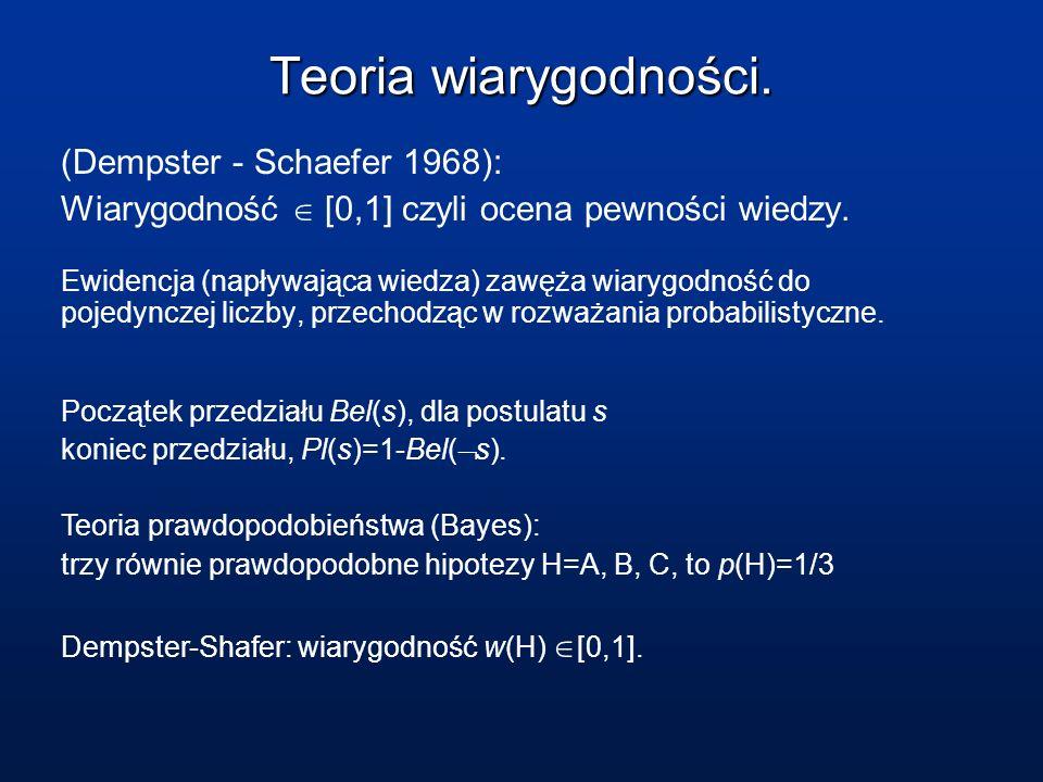 Teoria wiarygodności. (Dempster - Schaefer 1968): Wiarygodność [0,1] czyli ocena pewności wiedzy. Ewidencja (napływająca wiedza) zawęża wiarygodność d