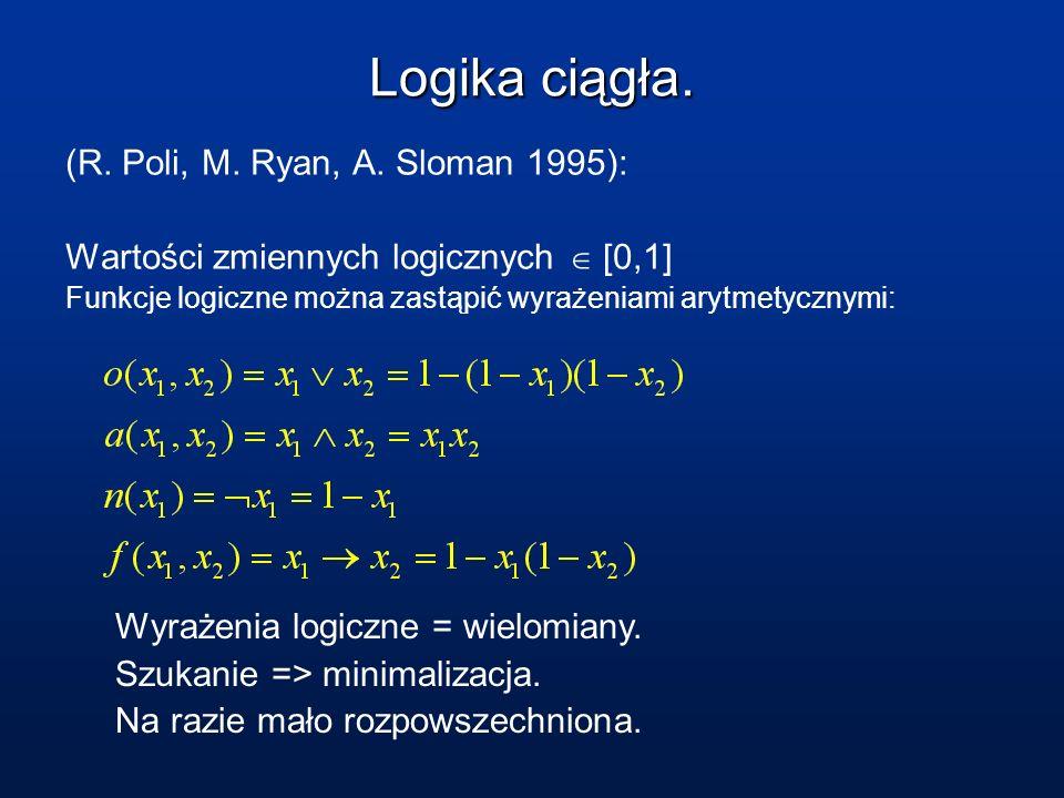 Logika ciągła. (R. Poli, M. Ryan, A. Sloman 1995): Wartości zmiennych logicznych [0,1] Funkcje logiczne można zastąpić wyrażeniami arytmetycznymi: Wyr