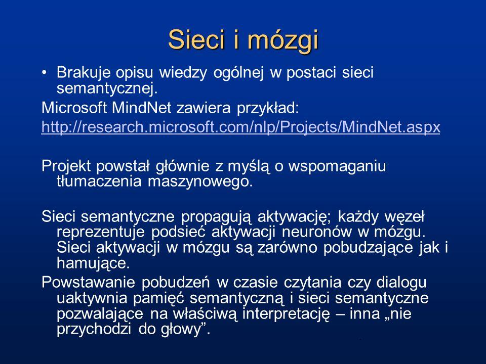 Sieci i mózgi Brakuje opisu wiedzy ogólnej w postaci sieci semantycznej. Microsoft MindNet zawiera przykład: http://research.microsoft.com/nlp/Project