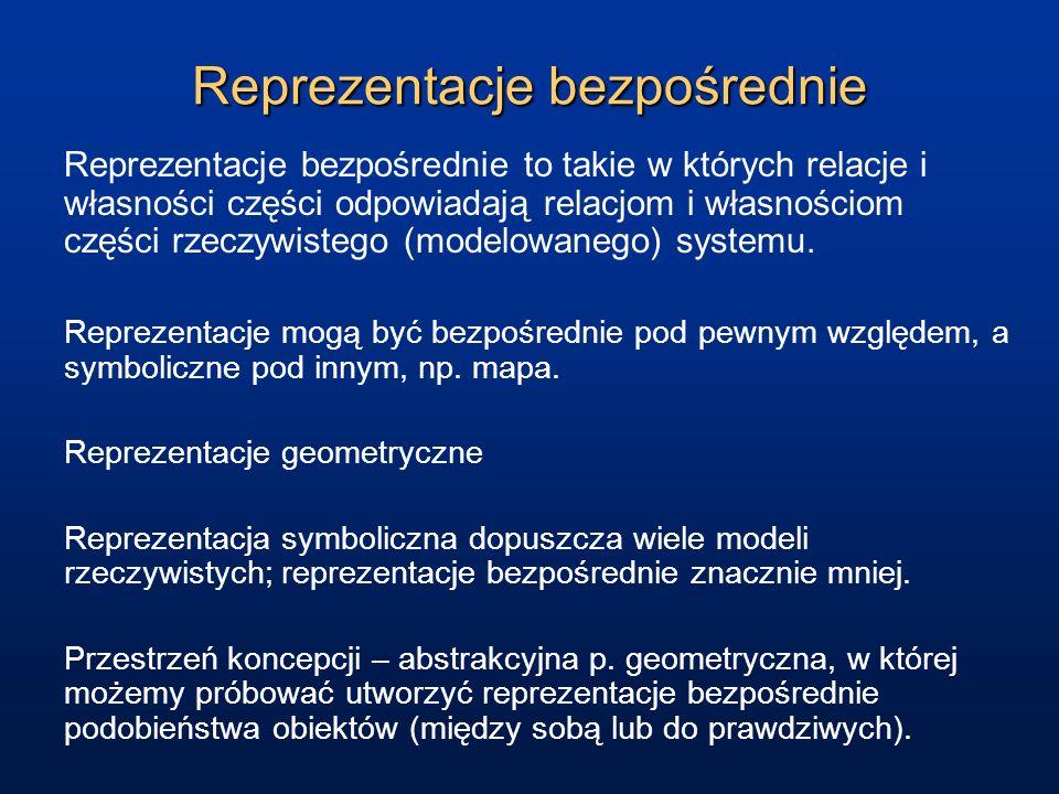 Reprezentacje bezpośrednie Reprezentacje bezpośrednie to takie w których relacje i własności części odpowiadają relacjom i własnościom części rzeczywistego (modelowanego) systemu.
