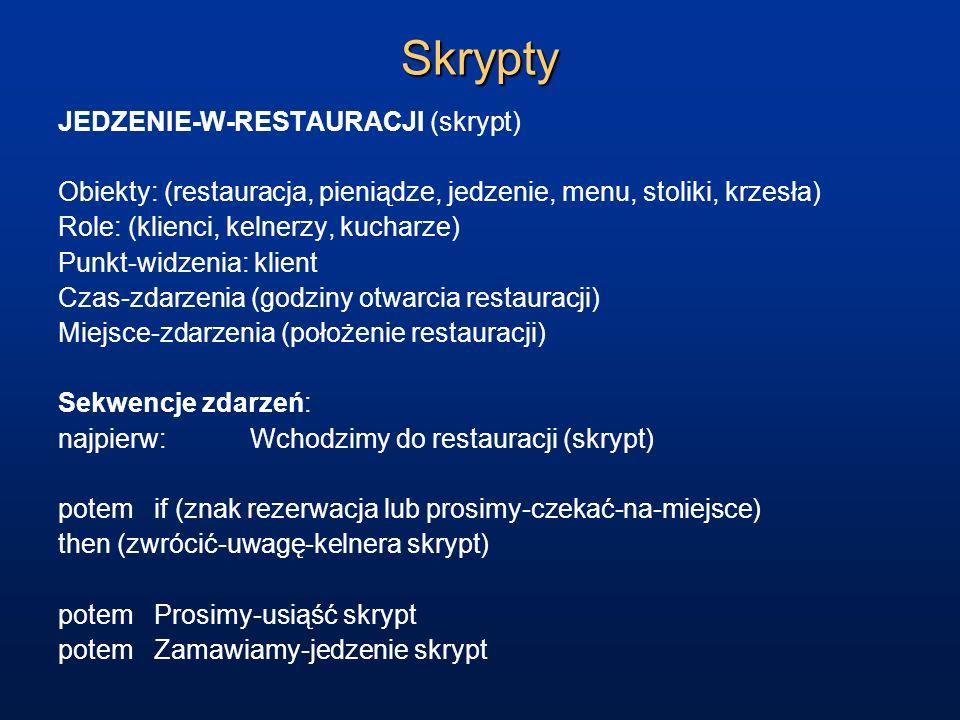 Skrypty JEDZENIE-W-RESTAURACJI (skrypt) Obiekty: (restauracja, pieniądze, jedzenie, menu, stoliki, krzesła) Role: (klienci, kelnerzy, kucharze) Punkt-widzenia: klient Czas-zdarzenia (godziny otwarcia restauracji) Miejsce-zdarzenia (położenie restauracji) Sekwencje zdarzeń: najpierw: Wchodzimy do restauracji (skrypt) potemif (znak rezerwacja lub prosimy-czekać-na-miejsce) then (zwrócić-uwagę-kelnera skrypt) potemProsimy-usiąść skrypt potemZamawiamy-jedzenie skrypt