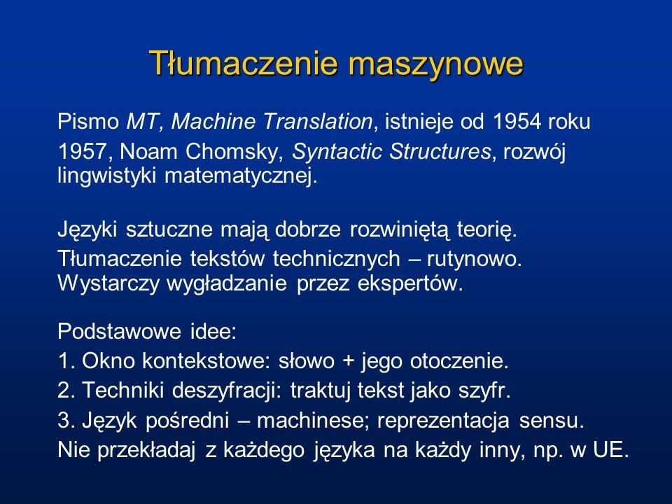 Tłumaczenie maszynowe Pismo MT, Machine Translation, istnieje od 1954 roku 1957, Noam Chomsky, Syntactic Structures, rozwój lingwistyki matematycznej.