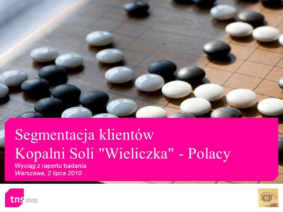Wiedza o kopalni W jakim stopniu Polacy znają Kopalnię Soli w Wieliczce jako obiekt turystyczny.