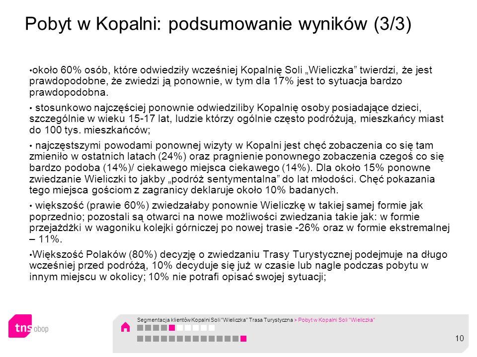 Pobyt w Kopalni: podsumowanie wyników (3/3) około 60% osób, które odwiedziły wcześniej Kopalnię Soli Wieliczka twierdzi, że jest prawdopodobne, że zwi