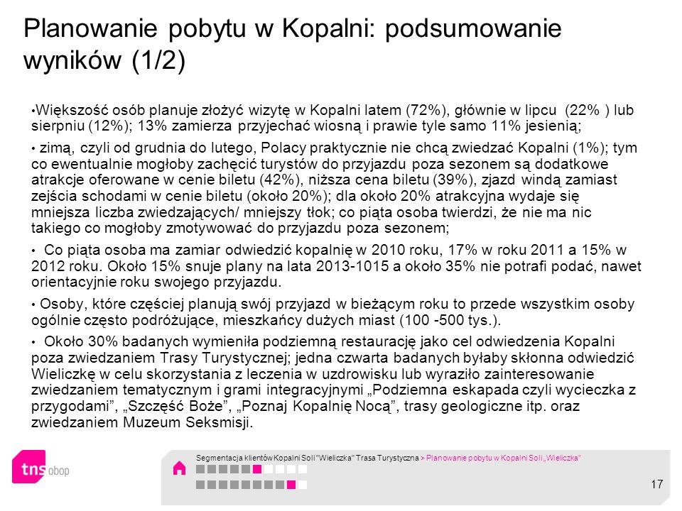 Większość osób planuje złożyć wizytę w Kopalni latem (72%), głównie w lipcu (22% ) lub sierpniu (12%); 13% zamierza przyjechać wiosną i prawie tyle sa