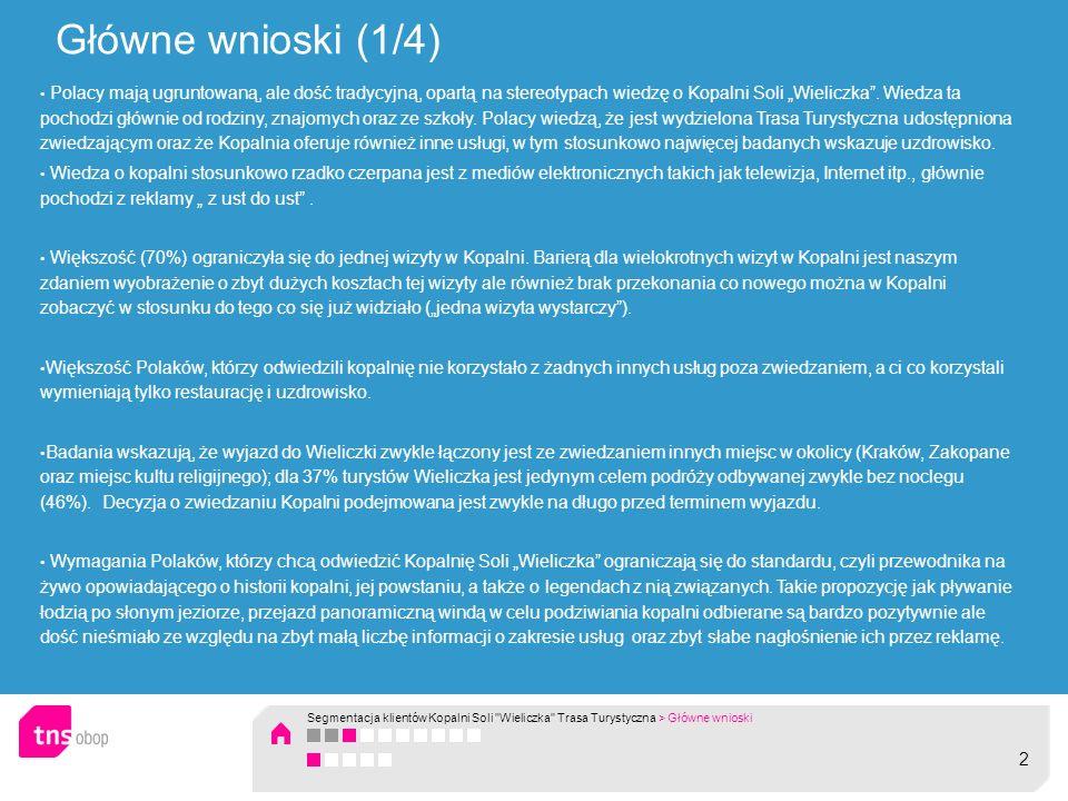 Główne wnioski (1/4) Polacy mają ugruntowaną, ale dość tradycyjną, opartą na stereotypach wiedzę o Kopalni Soli Wieliczka. Wiedza ta pochodzi głównie