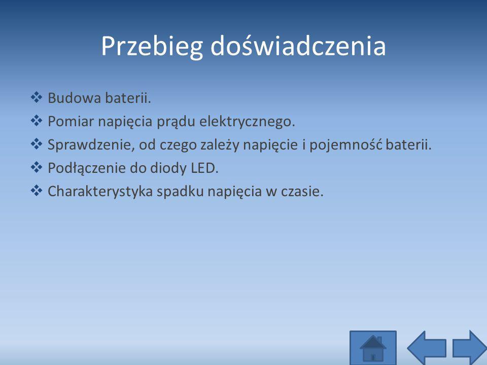 Przebieg doświadczenia Budowa baterii. Pomiar napięcia prądu elektrycznego. Sprawdzenie, od czego zależy napięcie i pojemność baterii. Podłączenie do