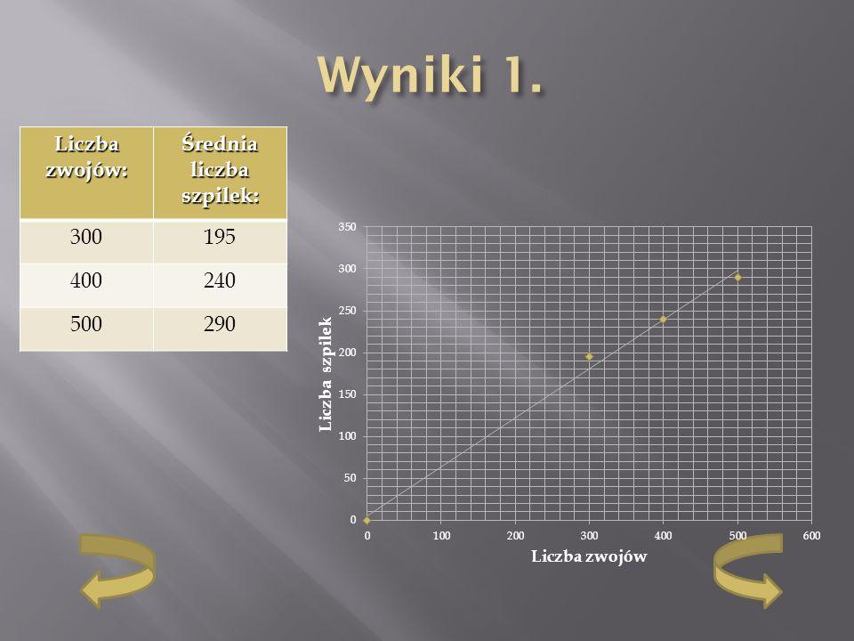 Liczba zwojów: Średnia liczba szpilek: 300195 400240 500290
