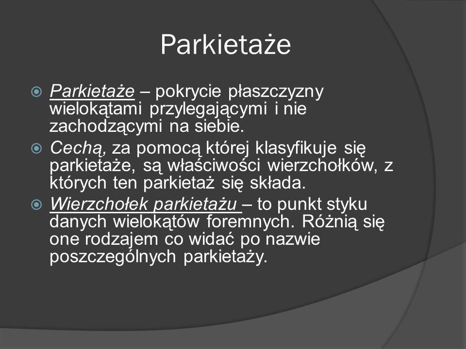 Wyk. Daria Kopacz Patriak Urszula Szcześniak Katarzyna