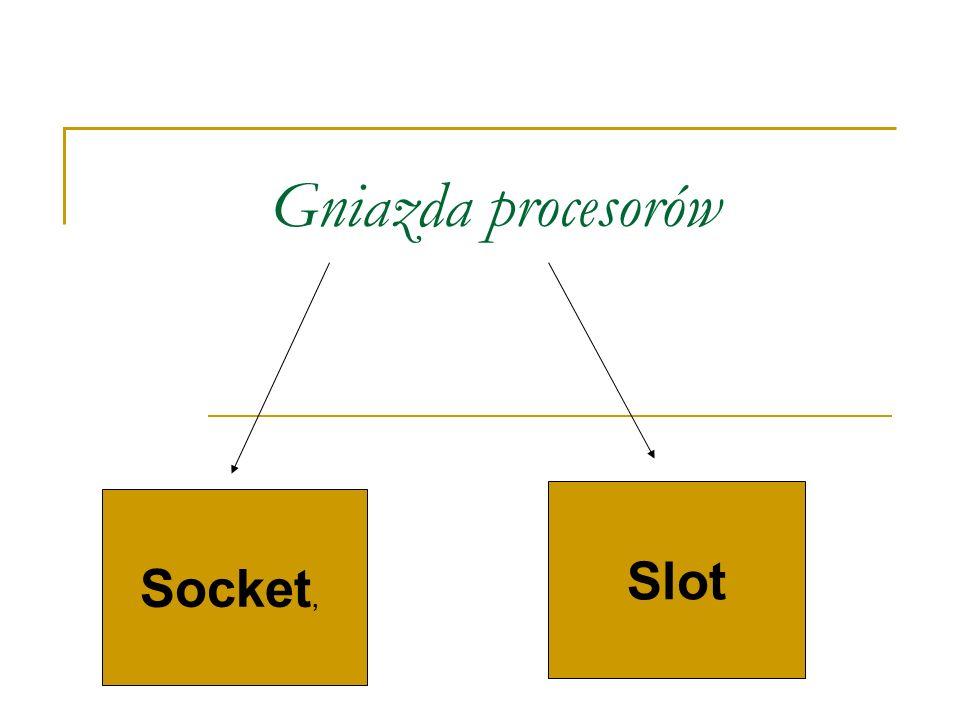 Gniazda procesorów Socket, Slot