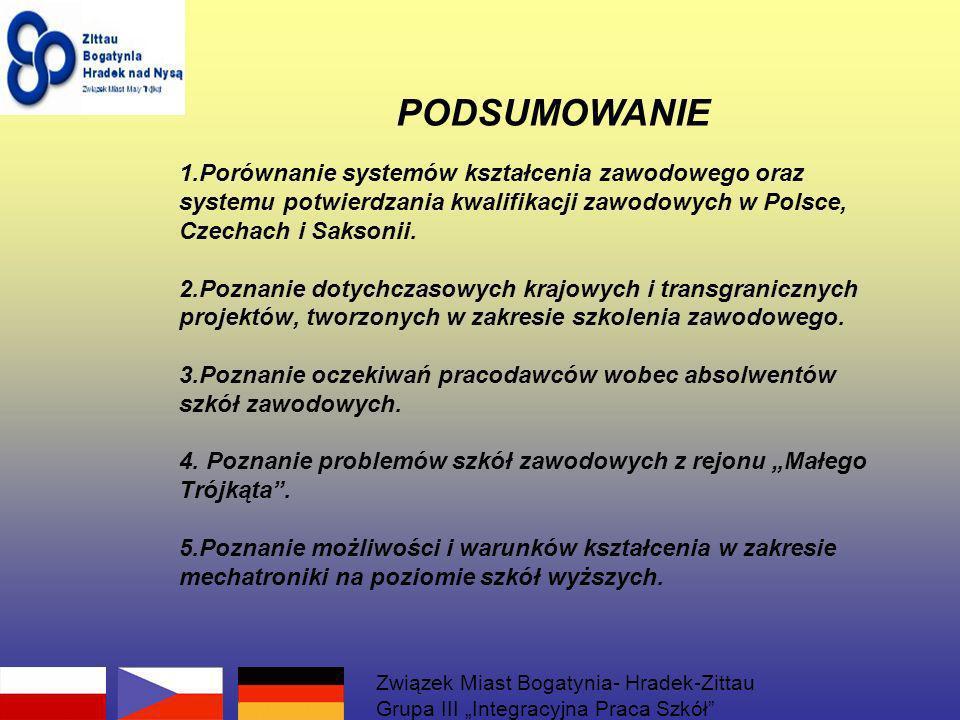 1.Porównanie systemów kształcenia zawodowego oraz systemu potwierdzania kwalifikacji zawodowych w Polsce, Czechach i Saksonii. 2.Poznanie dotychczasow