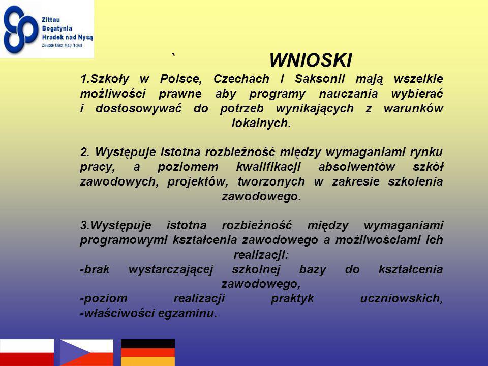 `WNIOSKI 1.Szkoły w Polsce, Czechach i Saksonii mają wszelkie możliwości prawne aby programy nauczania wybierać i dostosowywać do potrzeb wynikających z warunków lokalnych.