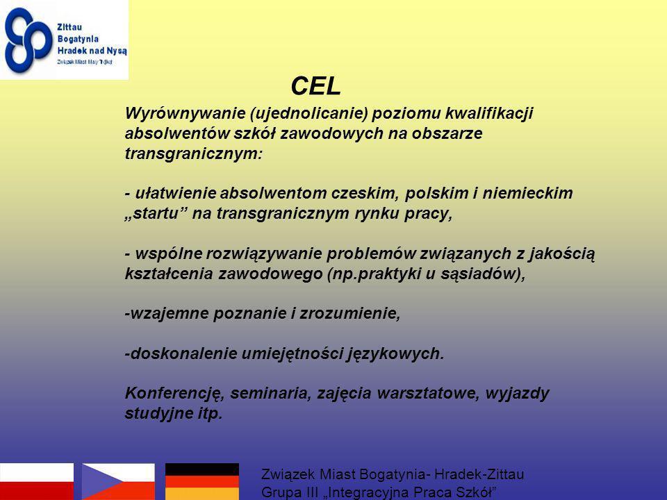 Wyrównywanie (ujednolicanie) poziomu kwalifikacji absolwentów szkół zawodowych na obszarze transgranicznym: - ułatwienie absolwentom czeskim, polskim i niemieckim startu na transgranicznym rynku pracy, - wspólne rozwiązywanie problemów związanych z jakością kształcenia zawodowego (np.praktyki u sąsiadów), -wzajemne poznanie i zrozumienie, -doskonalenie umiejętności językowych.