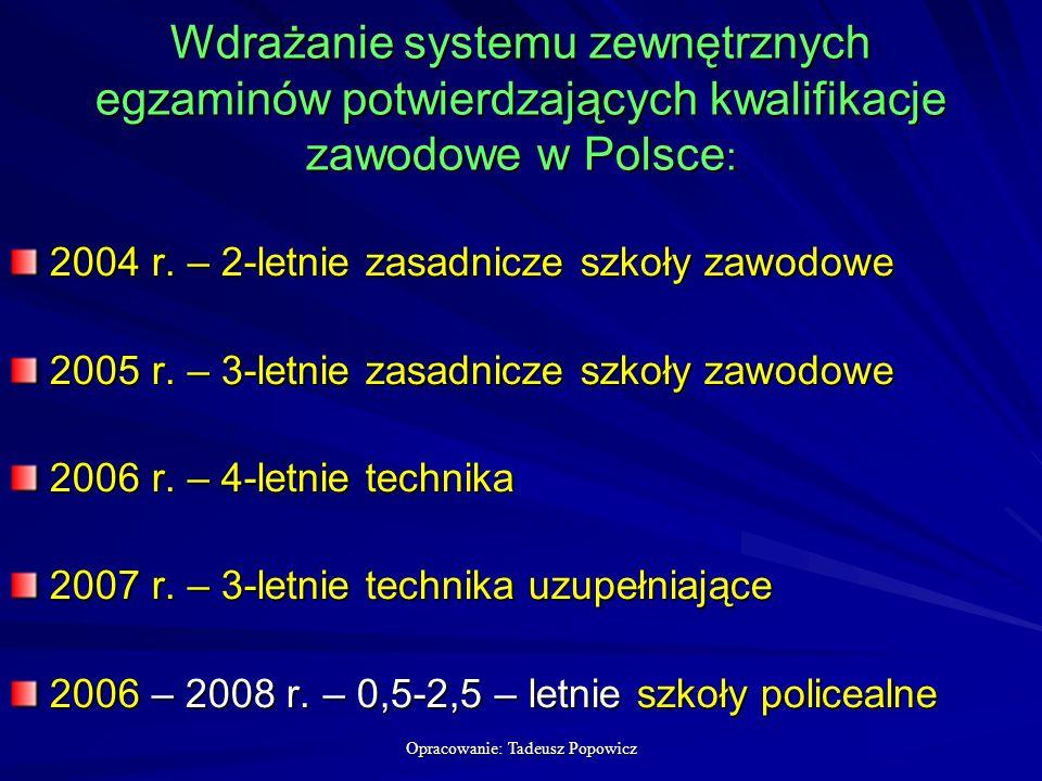 Opracowanie: Tadeusz Popowicz Wdrażanie systemu zewnętrznych egzaminów potwierdzających kwalifikacje zawodowe w Polsce : 2004 r.