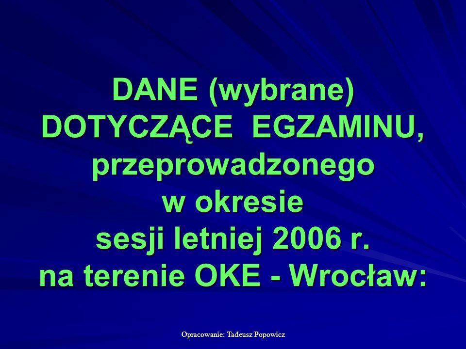 Opracowanie: Tadeusz Popowicz DANE (wybrane) DOTYCZĄCE EGZAMINU, przeprowadzonego w okresie sesji letniej 2006 r.