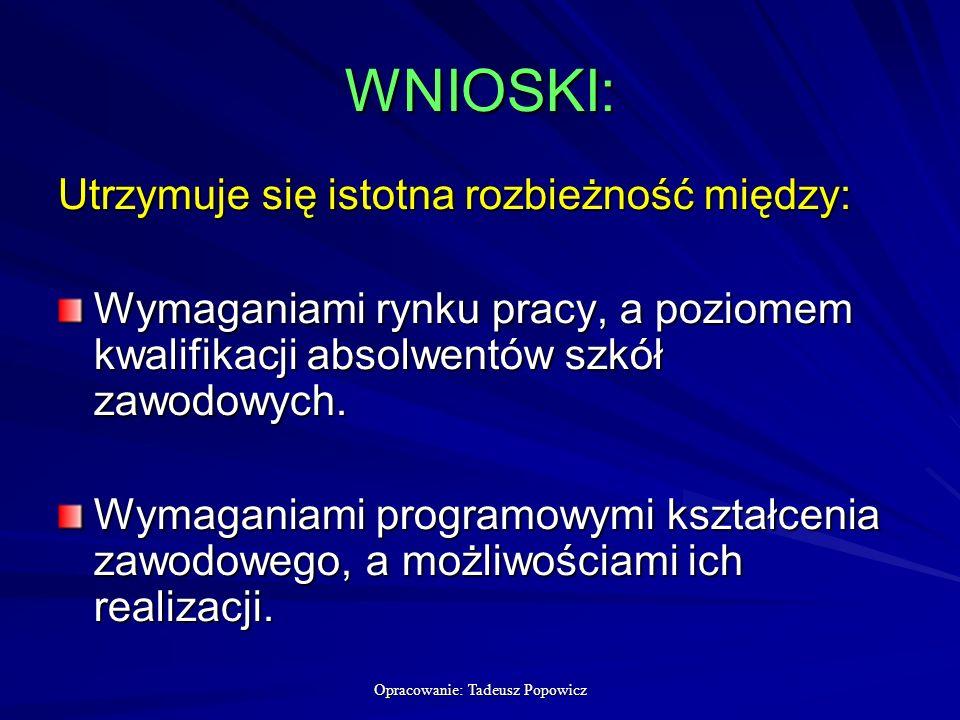 Opracowanie: Tadeusz Popowicz WNIOSKI: Utrzymuje się istotna rozbieżność między: Wymaganiami rynku pracy, a poziomem kwalifikacji absolwentów szkół zawodowych.