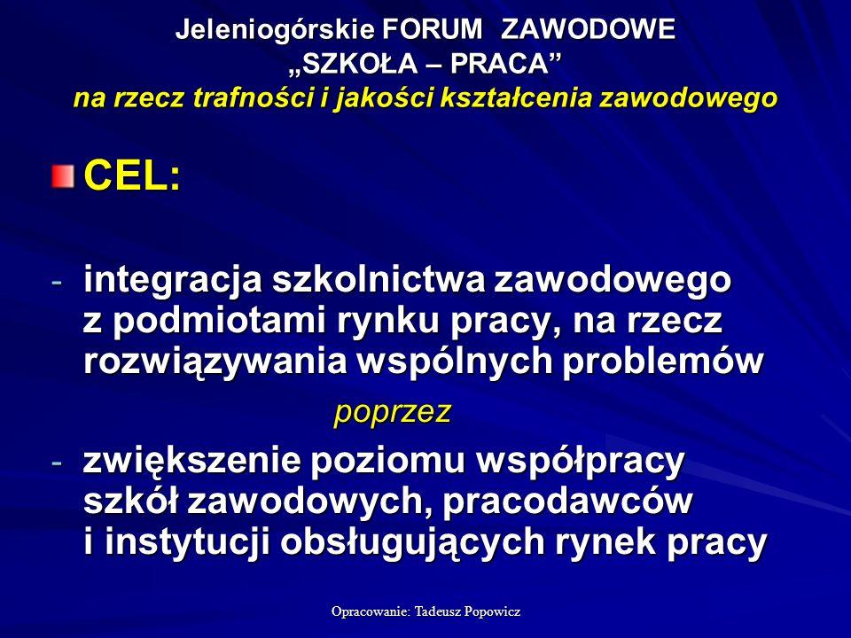 Opracowanie: Tadeusz Popowicz Jeleniogórskie FORUM ZAWODOWE SZKOŁA – PRACA na rzecz trafności i jakości kształcenia zawodowego CEL: - integracja szkolnictwa zawodowego z podmiotami rynku pracy, na rzecz rozwiązywania wspólnych problemów poprzez poprzez - zwiększenie poziomu współpracy szkół zawodowych, pracodawców i instytucji obsługujących rynek pracy