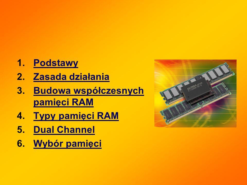1.PodstawyPodstawy 2.Zasada działaniaZasada działania 3.Budowa współczesnych pamięci RAMBudowa współczesnych pamięci RAM 4.Typy pamięci RAMTypy pamięc