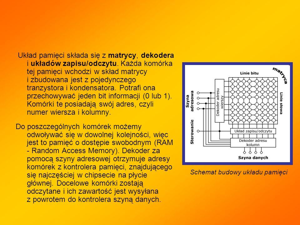 Układ pamięci składa się z matrycy, dekodera i układów zapisu/odczytu. Każda komórka tej pamięci wchodzi w skład matrycy i zbudowana jest z pojedyncze