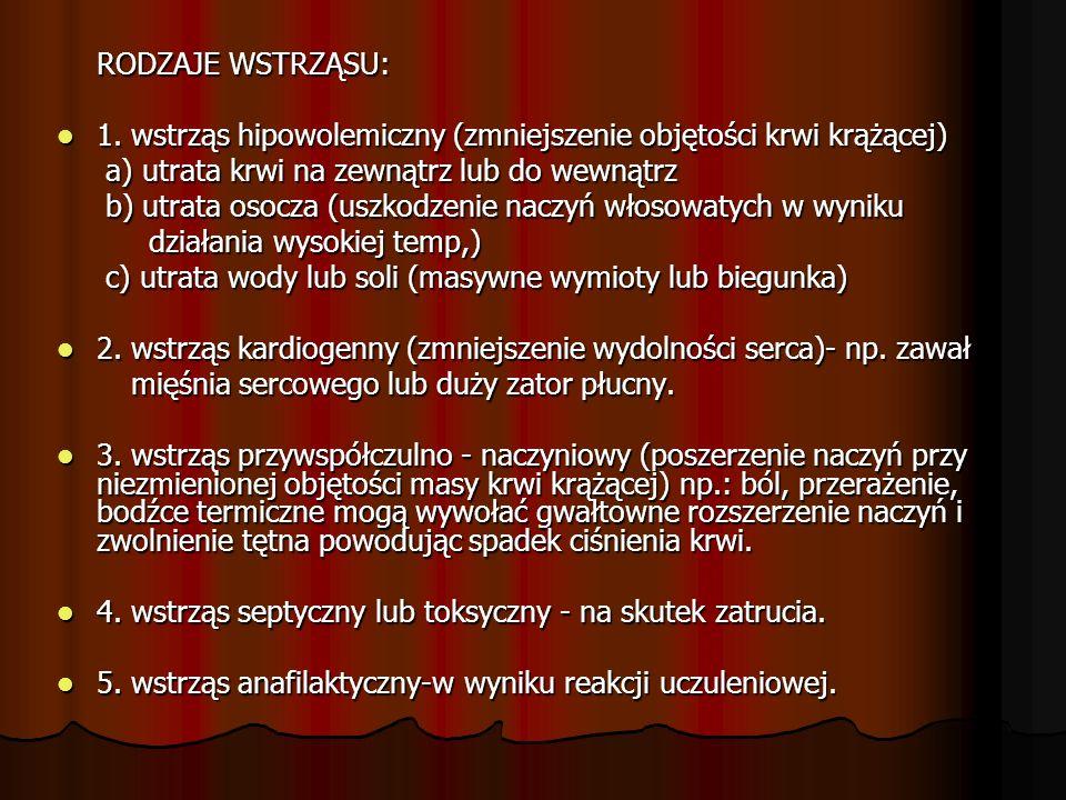 RODZAJE WSTRZĄSU: 1. wstrząs hipowolemiczny (zmniejszenie objętości krwi krążącej) 1. wstrząs hipowolemiczny (zmniejszenie objętości krwi krążącej) a)