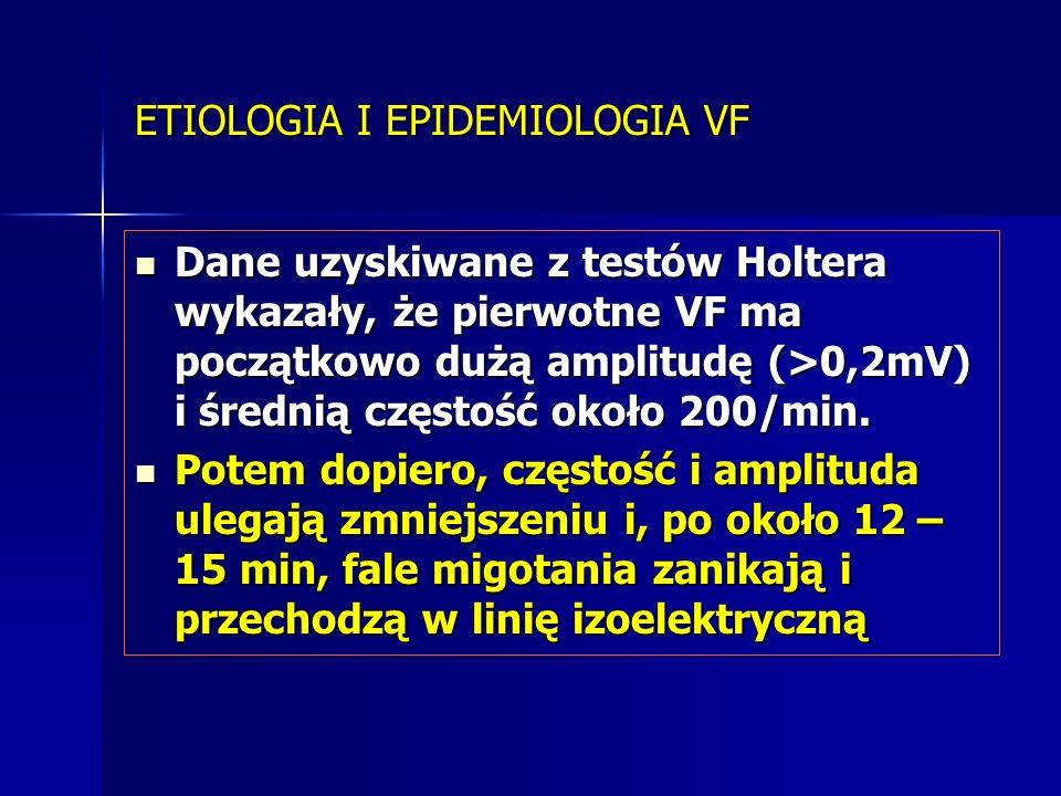 ETIOLOGIA I EPIDEMIOLOGIA VF Dane uzyskiwane z testów Holtera wykazały, że pierwotne VF ma początkowo dużą amplitudę (>0,2mV) i średnią częstość około 200/min.