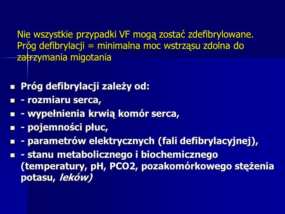 Nie wszystkie przypadki VF mogą zostać zdefibrylowane. Próg defibrylacji = minimalna moc wstrząsu zdolna do zatrzymania migotania Próg defibrylacji za