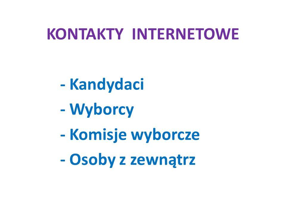 KONTAKTY INTERNETOWE - Kandydaci - Wyborcy - Komisje wyborcze - Osoby z zewnątrz