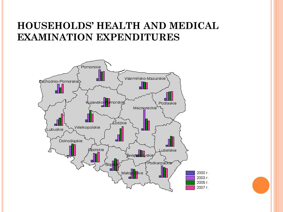 HOUSEHOLDS HEALTH AND MEDICAL EXAMINATION EXPENDITURES
