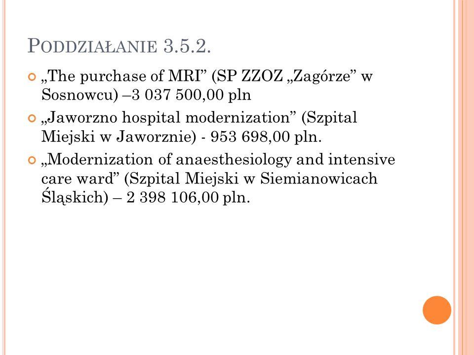 P ODDZIAŁANIE 3.5.2. The purchase of MRI (SP ZZOZ Zagórze w Sosnowcu) –3 037 500,00 pln Jaworzno hospital modernization (Szpital Miejski w Jaworznie)