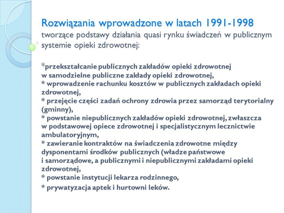 Rozwiązania wprowadzone w latach 1991-1998 tworzące podstawy działania quasi rynku świadczeń w publicznym systemie opieki zdrowotnej: * przekształcani