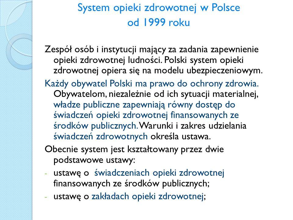 System opieki zdrowotnej w Polsce od 1999 roku Zespół osób i instytucji mający za zadania zapewnienie opieki zdrowotnej ludności. Polski system opieki