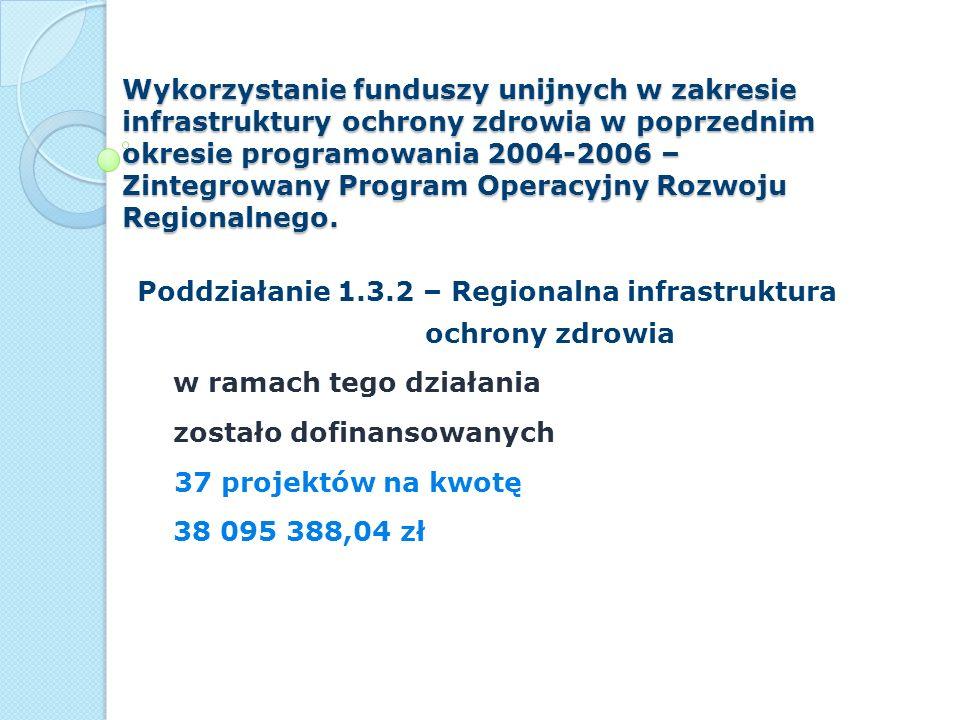 Wykorzystanie funduszy unijnych w zakresie infrastruktury ochrony zdrowia w poprzednim okresie programowania 2004-2006 – Zintegrowany Program Operacyj