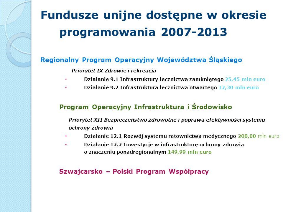 Fundusze unijne dostępne w okresie programowania 2007-2013 Regionalny Program Operacyjny Województwa Śląskiego Priorytet IX Zdrowie i rekreacja Działa