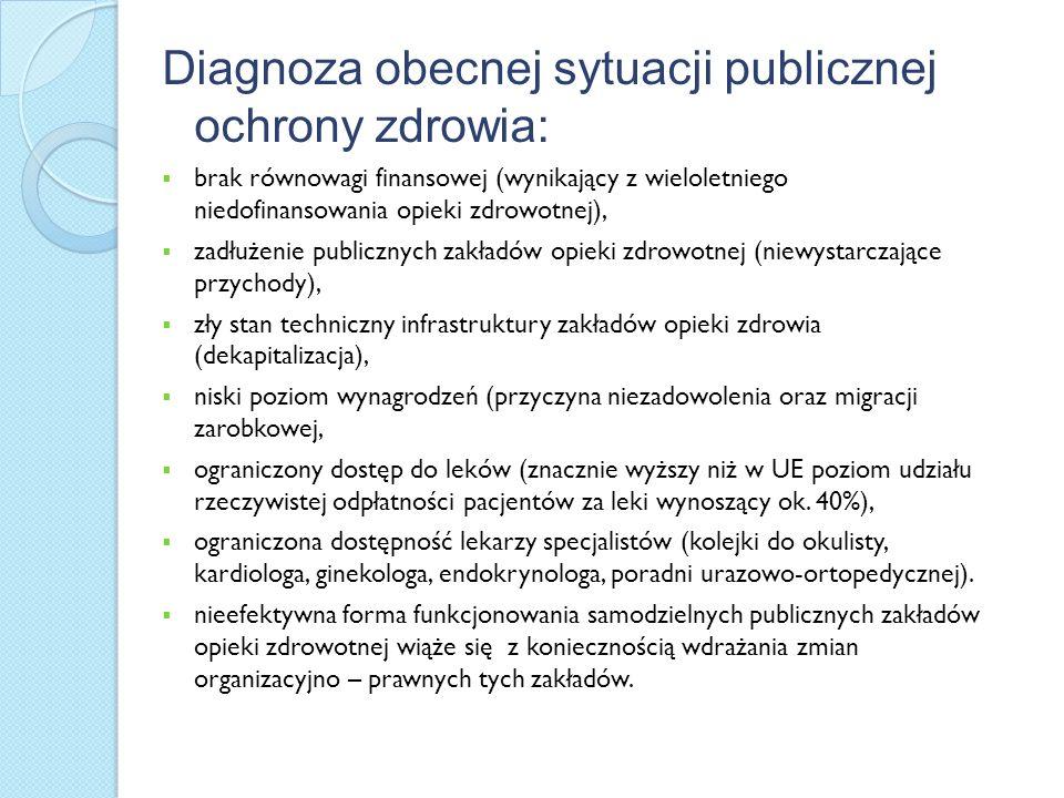 Diagnoza obecnej sytuacji publicznej ochrony zdrowia: brak równowagi finansowej (wynikający z wieloletniego niedofinansowania opieki zdrowotnej), zadł