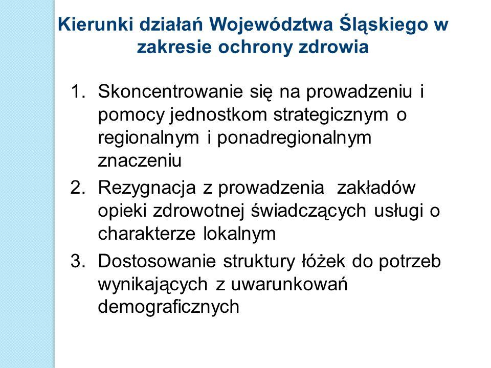 Kierunki działań Województwa Śląskiego w zakresie ochrony zdrowia 1.Skoncentrowanie się na prowadzeniu i pomocy jednostkom strategicznym o regionalnym