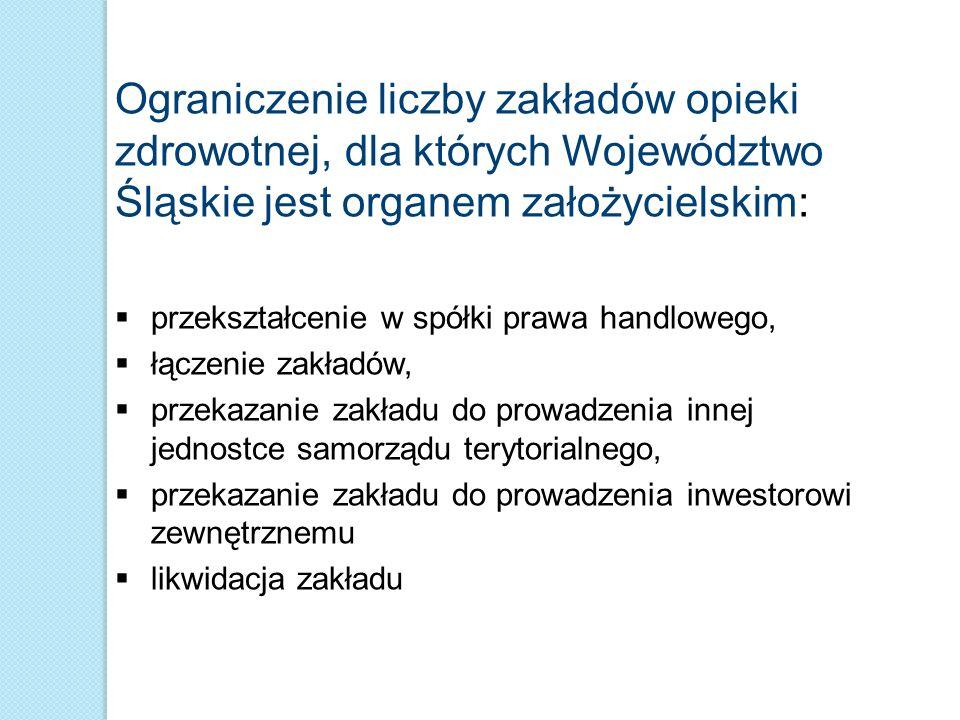 Ograniczenie liczby zakładów opieki zdrowotnej, dla których Województwo Śląskie jest organem założycielskim: przekształcenie w spółki prawa handlowego