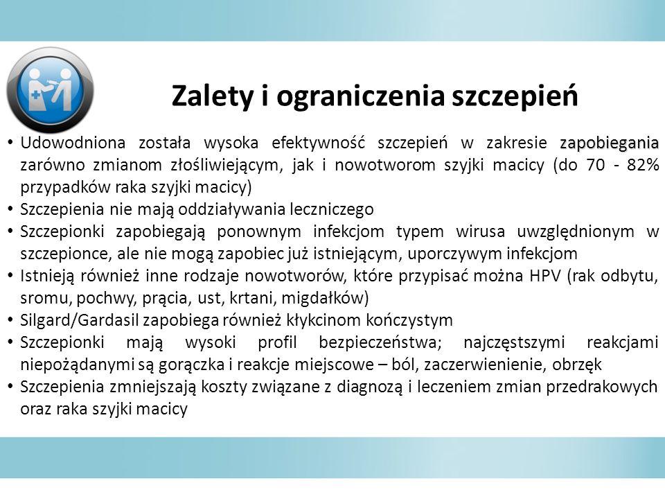 Zalety i ograniczenia szczepień zapobiegania Udowodniona została wysoka efektywność szczepień w zakresie zapobiegania zarówno zmianom złośliwiejącym,