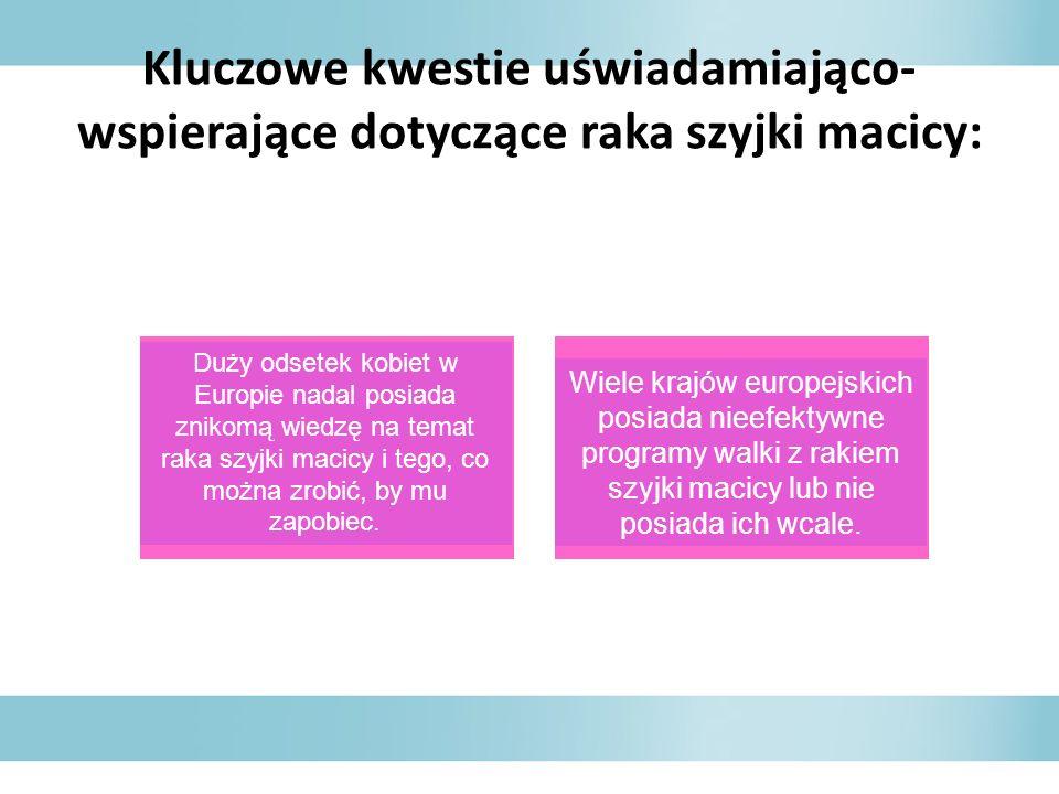 Kluczowe kwestie uświadamiająco- wspierające dotyczące raka szyjki macicy: The vast majority of women in Europe still know little about cervical cancer or what they can do to prevent it.