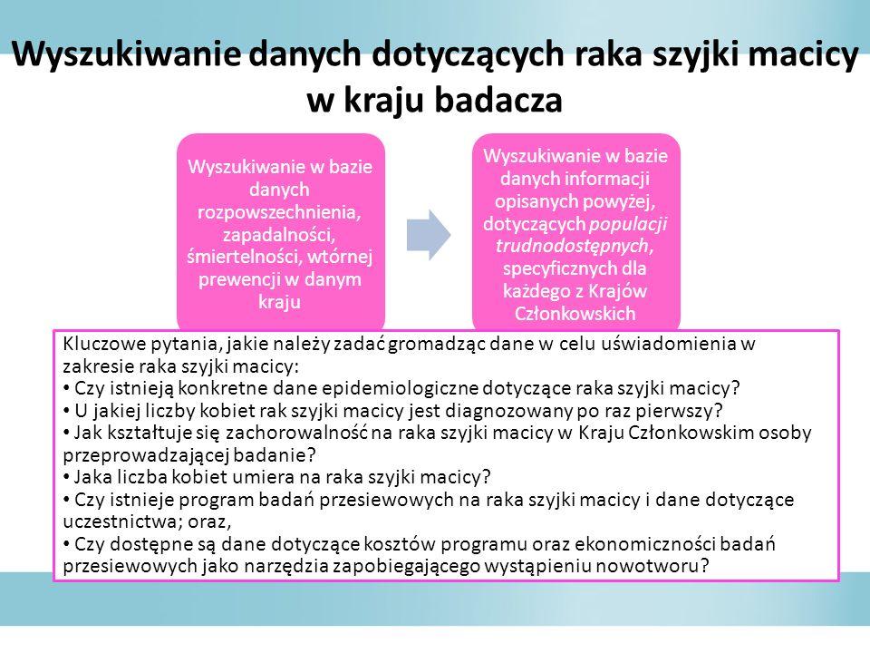Wyszukiwanie danych dotyczących raka szyjki macicy w kraju badacza Wyszukiwanie w bazie danych rozpowszechnienia, zapadalności, śmiertelności, wtórnej prewencji w danym kraju Wyszukiwanie w bazie danych informacji opisanych powyżej, dotyczących populacji trudnodostępnych, specyficznych dla każdego z Krajów Członkowskich Kluczowe pytania, jakie należy zadać gromadząc dane w celu uświadomienia w zakresie raka szyjki macicy: Czy istnieją konkretne dane epidemiologiczne dotyczące raka szyjki macicy.