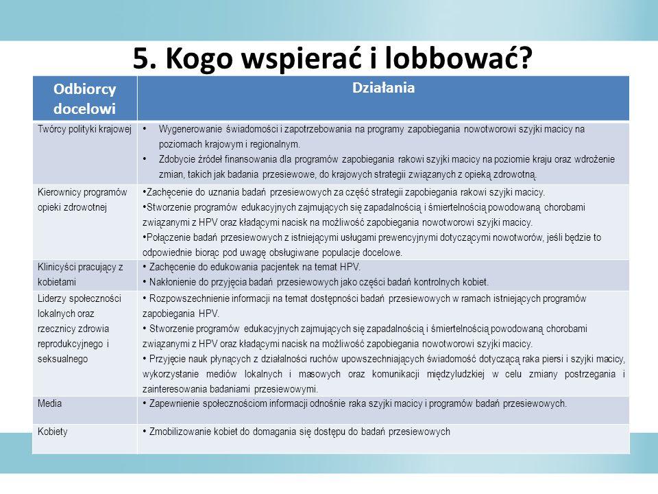 5.Kogo wspierać i lobbować.