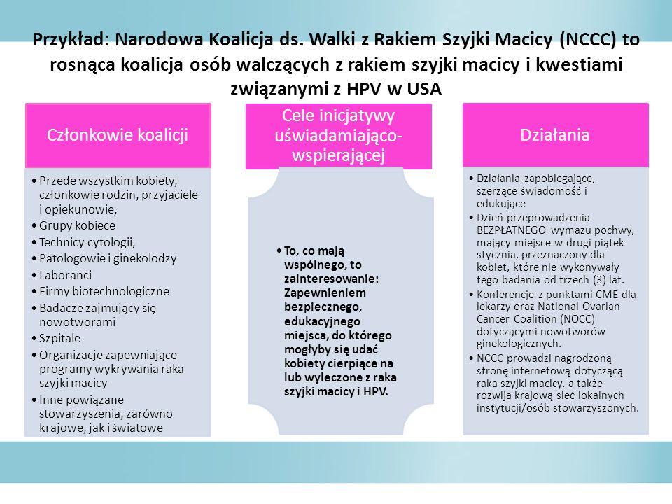 Przykład: Narodowa Koalicja ds. Walki z Rakiem Szyjki Macicy (NCCC) to rosnąca koalicja osób walczących z rakiem szyjki macicy i kwestiami związanymi