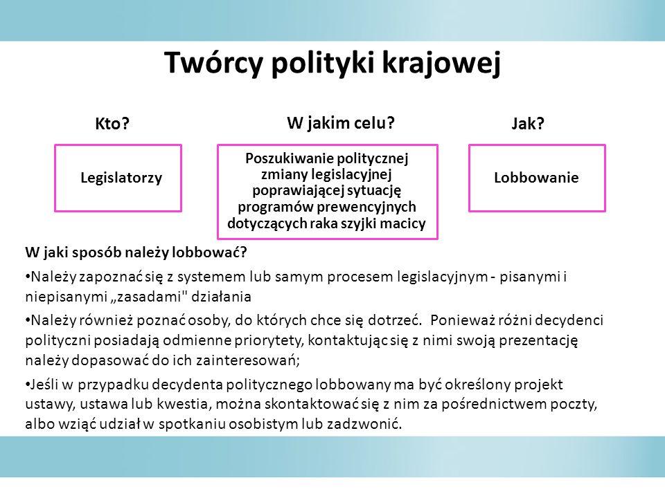 Twórcy polityki krajowej W jaki sposób należy lobbować? Należy zapoznać się z systemem lub samym procesem legislacyjnym - pisanymi i niepisanymi zasad