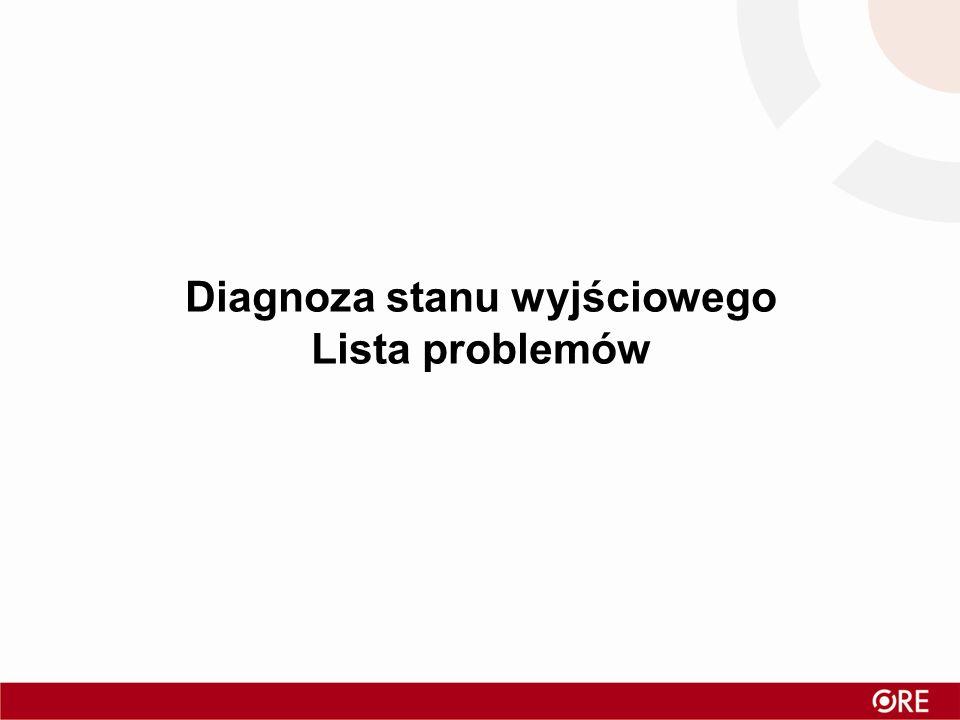 Diagnoza stanu wyjściowego Lista problemów