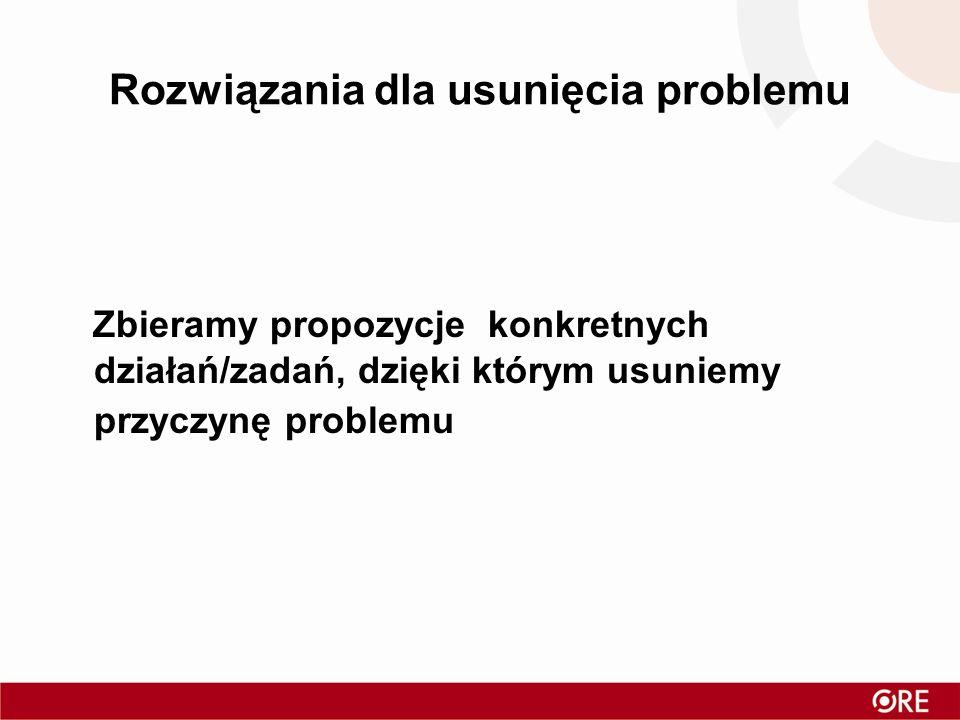 Rozwiązania dla usunięcia problemu Zbieramy propozycje konkretnych działań/zadań, dzięki którym usuniemy przyczynę problemu