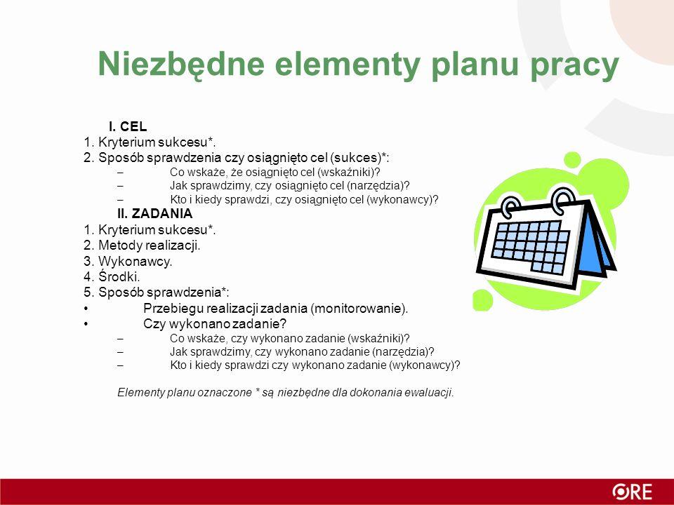 Niezbędne elementy planu pracy I. CEL 1. Kryterium sukcesu*. 2. Sposób sprawdzenia czy osiągnięto cel (sukces)*: –Co wskaże, że osiągnięto cel (wskaźn