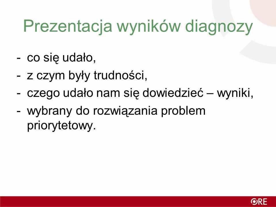 Prezentacja wyników diagnozy -co się udało, -z czym były trudności, -czego udało nam się dowiedzieć – wyniki, -wybrany do rozwiązania problem prioryte