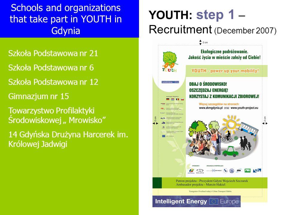 YOUTH: step 1 – Recruitment (December 2007) Szkoła Podstawowa nr 21 Szkoła Podstawowa nr 6 Szkoła Podstawowa nr 12 Gimnazjum nr 15 Towarzystwo Profilaktyki Środowiskowej Mrowisko 14 Gdyńska Drużyna Harcerek im.